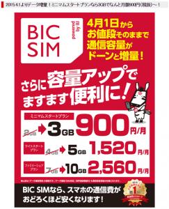 BIM SIM